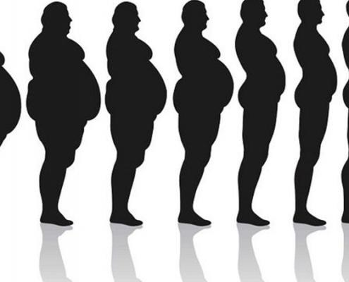 پایش کنترل دیابت به چه صورت می باشد؟
