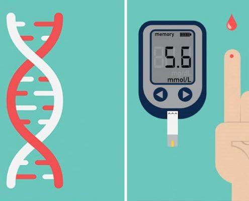 -نحوه درمان و برخورد با کتواسیدوز دیابتی