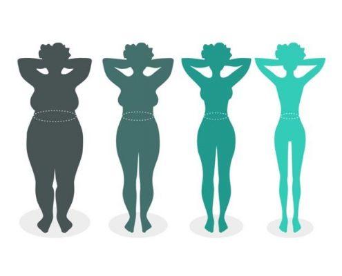 افراد مختلف با چه میزان اضافه وزن مجاز به انجام عمل اسلیو معده می باشند ؟