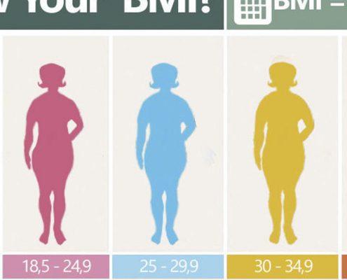 احتمال خطا در محاسبه BMI بر اساس سن