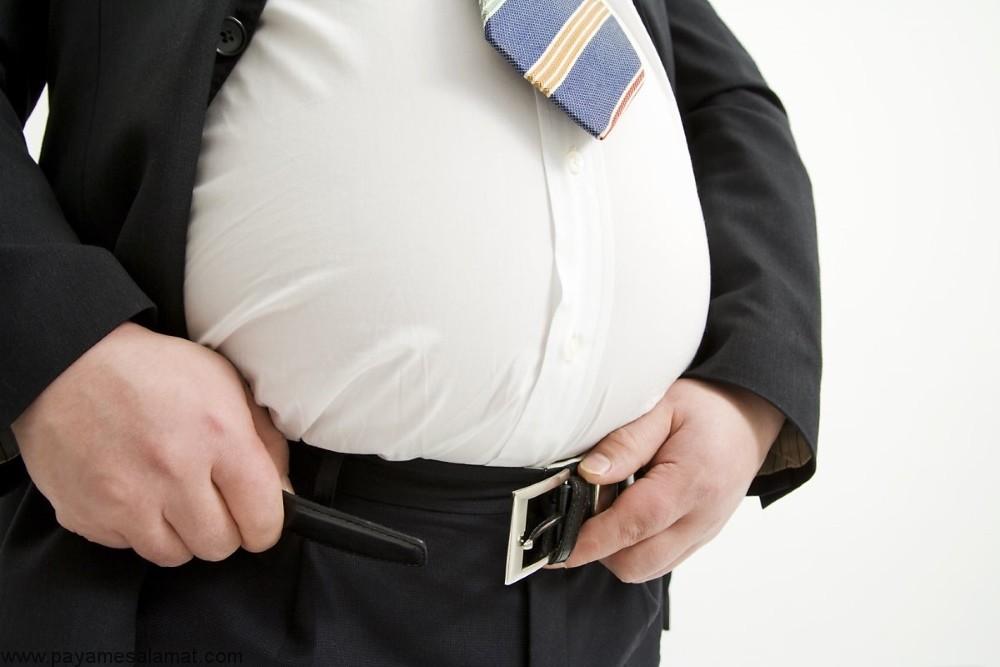 محاسبه BMI و سلامتی
