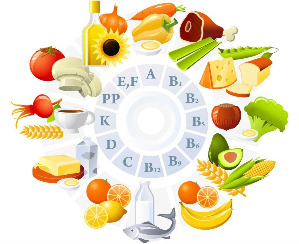 با انجام عمل لاغری مجبور خواهید شد که خورد و خوراک تان را کنترل کنید.