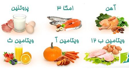 رژیم غذایی مناسب و سالم برای درمان دیابت فشار خون چیست؟