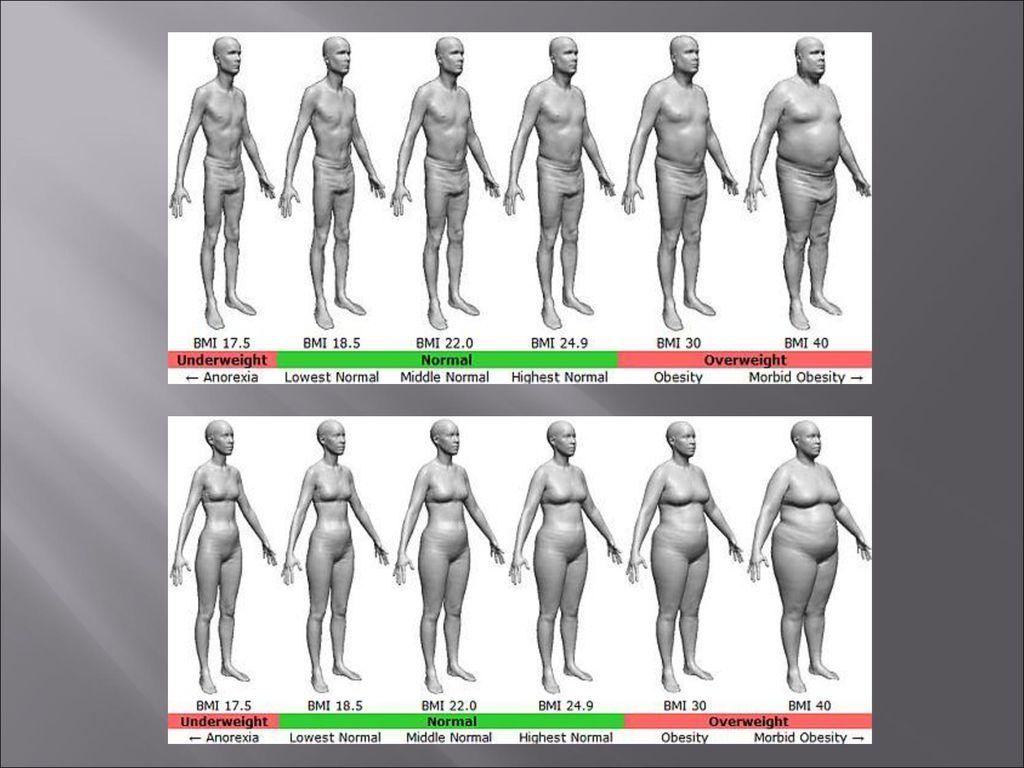 علل بروز اضافه وزن