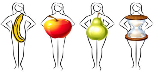راهحل برای چاقی مدل موزی