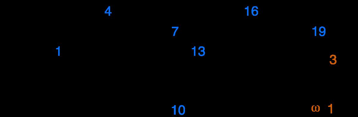 آیا در زمینه ی مهم ترین اجزای تشکیل دهنده ی امگا 3 اطلاعاتی دارید؟