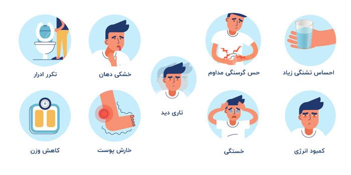 نشانهها و علائم دیابت ملیتوس در چه مواردی خلاصه میشوند؟